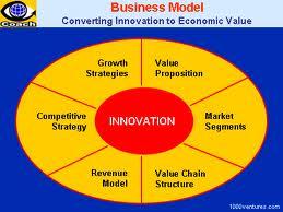 business model for PRO ecuador marketing